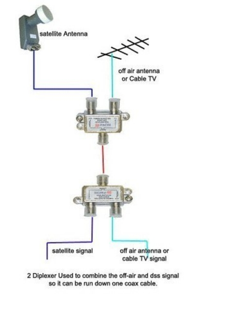 channel master wiring diagram wintronic computers store  gt  antennas free to air  wintronic computers store  gt  antennas free to air